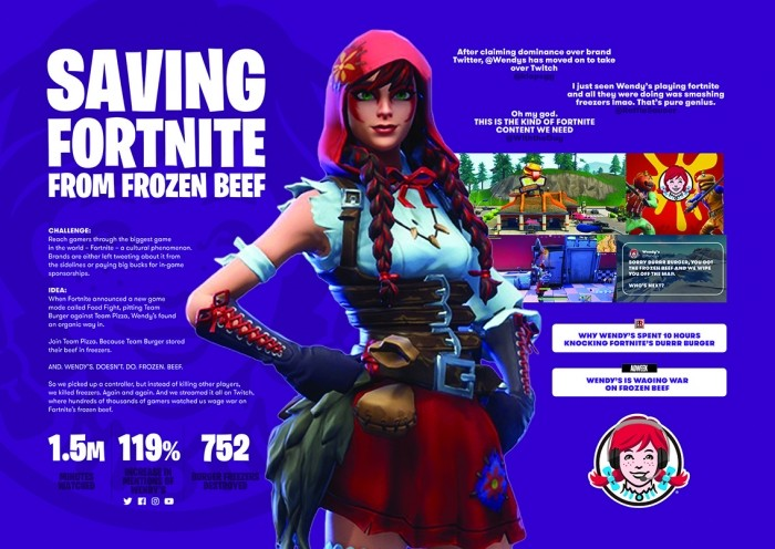 How Wendy S And Vmly R Reached The Adblock Generation By Smashing Freezers In Fortnite The Drum Fortnite later did another twitch collaboration. the drum