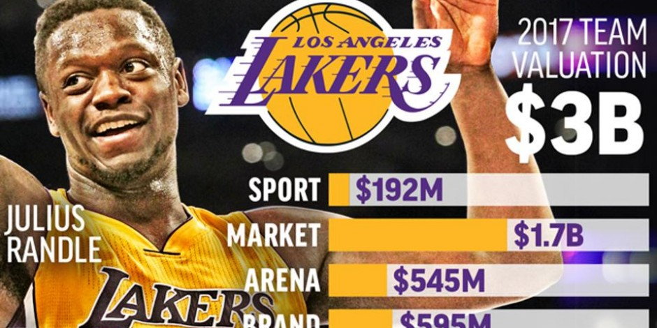 2651d18f63d LA Lakers director of new media Nick Kioski on what fan engagement means in  a post-Kobe Bryant era