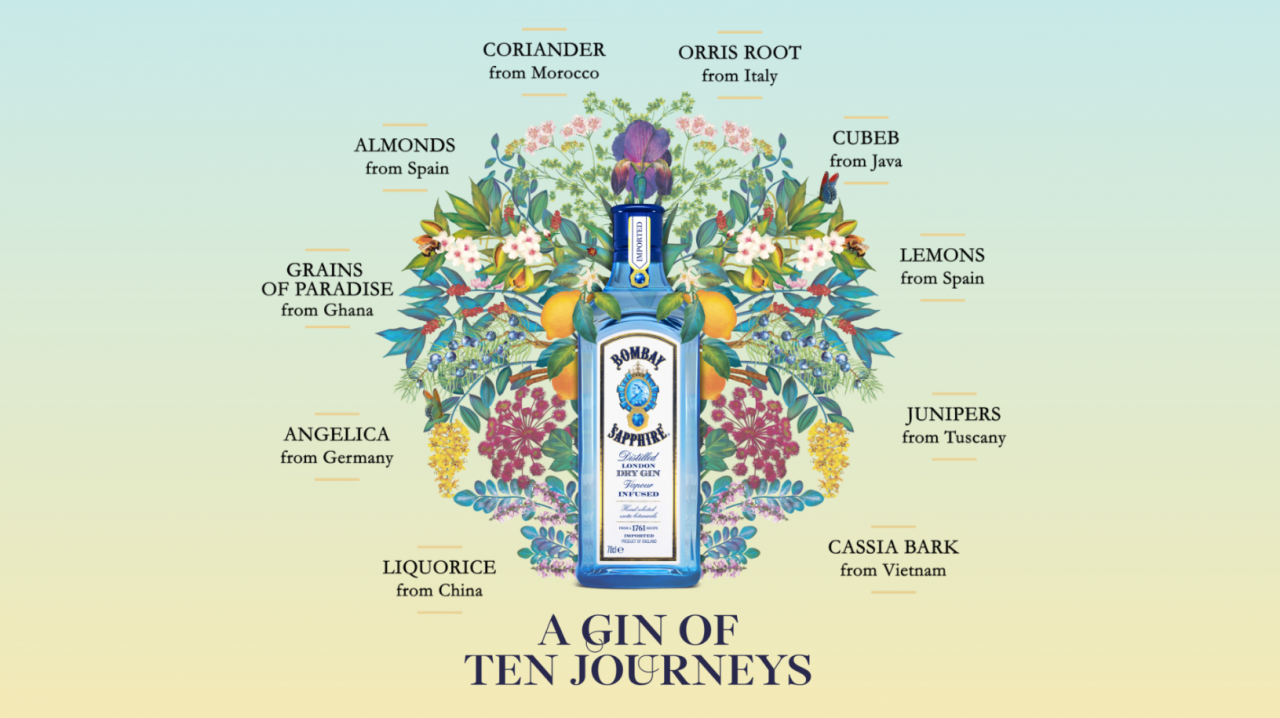 AMV BBDO: A Gin of Ten Journeys: Bombay Sapphire x Mariana Rodrigues by Jelly London | Creative Works | The Drum